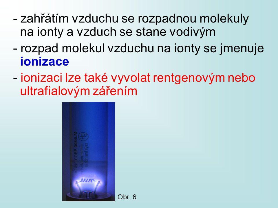 - rozpad molekul vzduchu na ionty se jmenuje ionizace