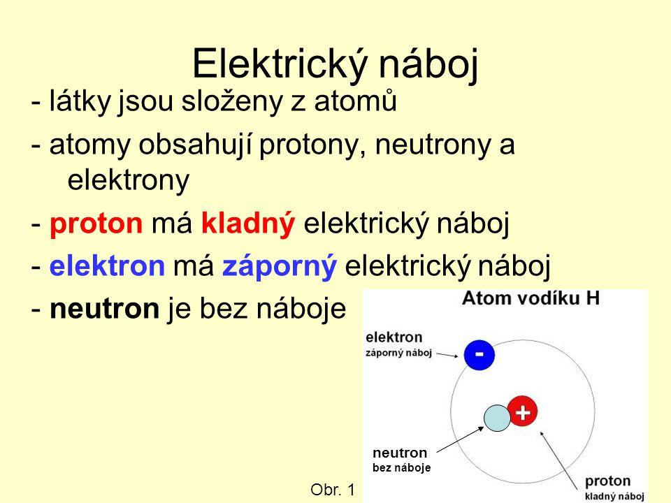 Elektrický náboj - látky jsou složeny z atomů