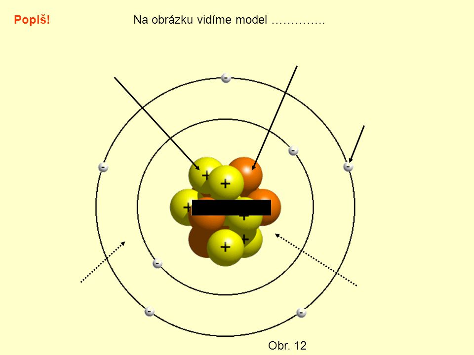 Popiš! Na obrázku vidíme model ………….. Obr. 12