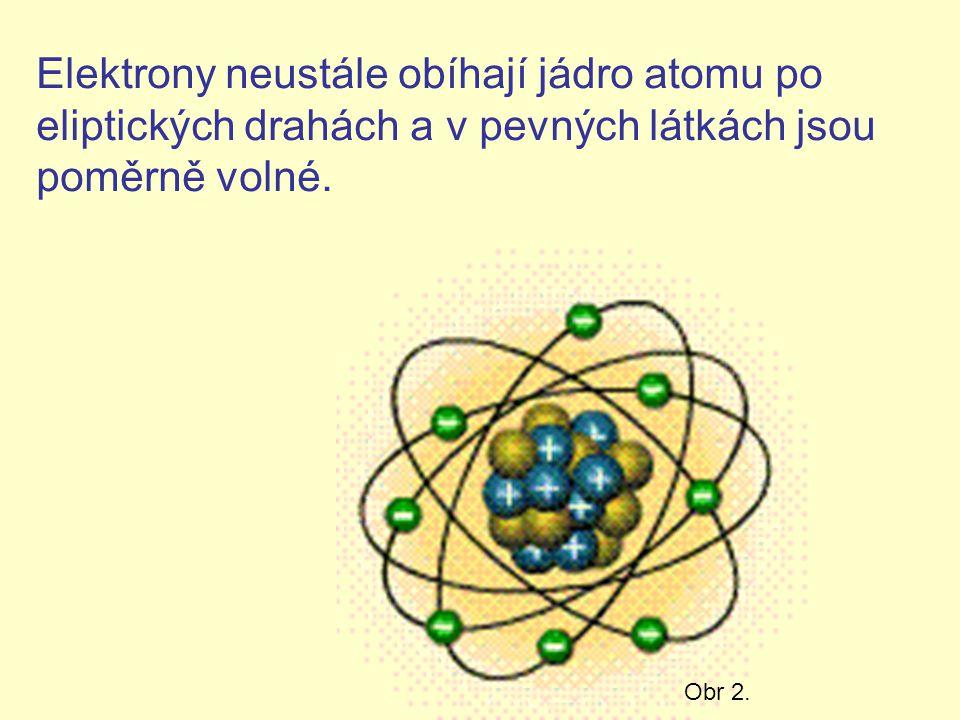Elektrony neustále obíhají jádro atomu po