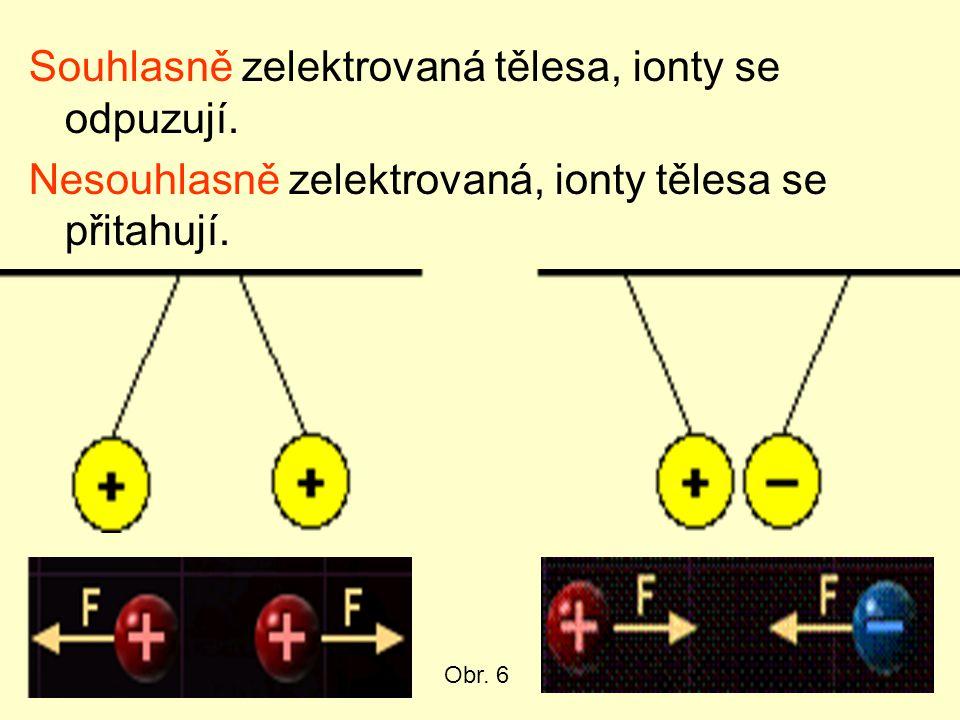 Souhlasně zelektrovaná tělesa, ionty se odpuzují.