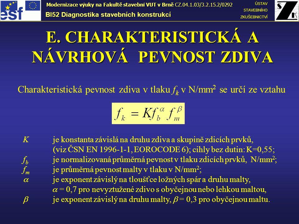 E. CHARAKTERISTICKÁ A NÁVRHOVÁ PEVNOST ZDIVA