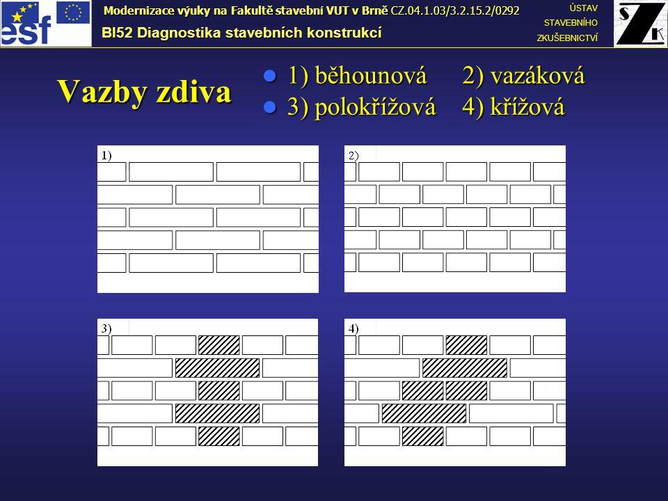 Vazby zdiva 1) běhounová 2) vazáková 3) polokřížová 4) křížová