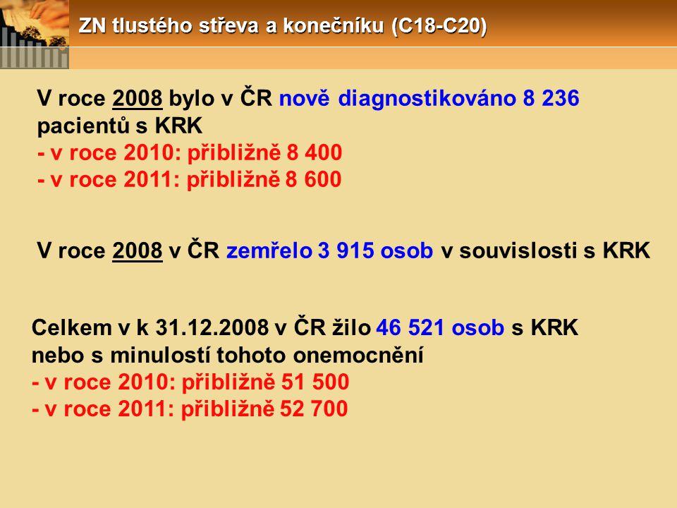 V roce 2008 bylo v ČR nově diagnostikováno 8 236 pacientů s KRK