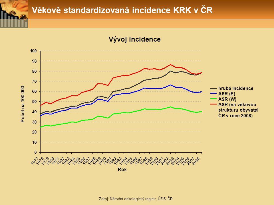 Zdroj: Národní onkologický registr, ÚZIS ČR