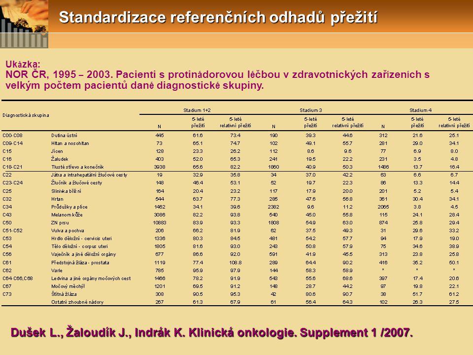 Standardizace referenčních odhadů přežití