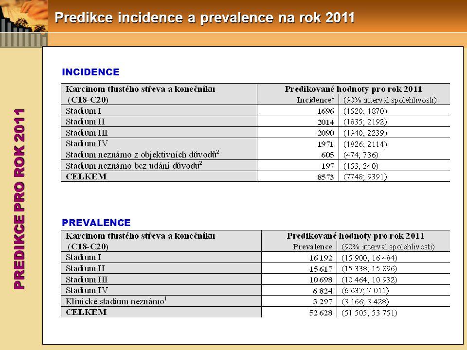 Predikce incidence a prevalence na rok 2011