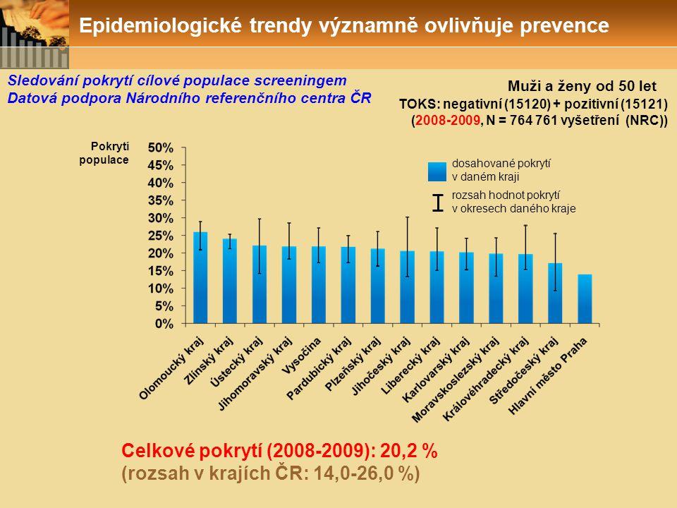 Epidemiologické trendy významně ovlivňuje prevence
