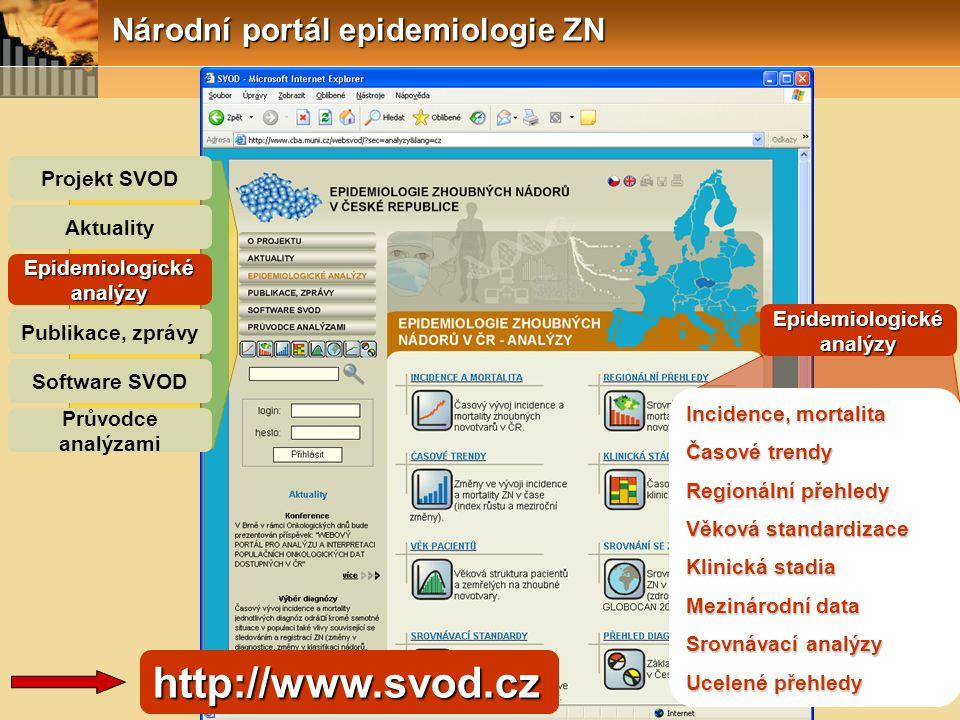 Epidemiologické analýzy Epidemiologické analýzy