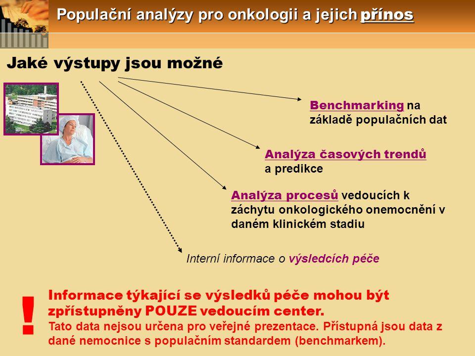 ! Populační analýzy pro onkologii a jejich přínos