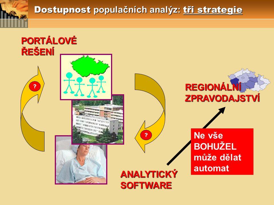 Dostupnost populačních analýz: tři strategie