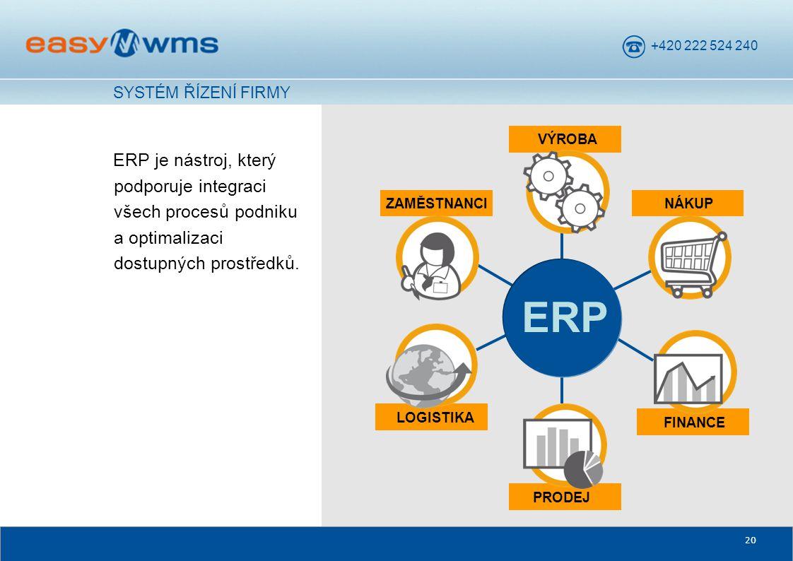 SYSTÉM ŘÍZENÍ FIRMY VÝROBA. ERP je nástroj, který podporuje integraci všech procesů podniku a optimalizaci dostupných prostředků.
