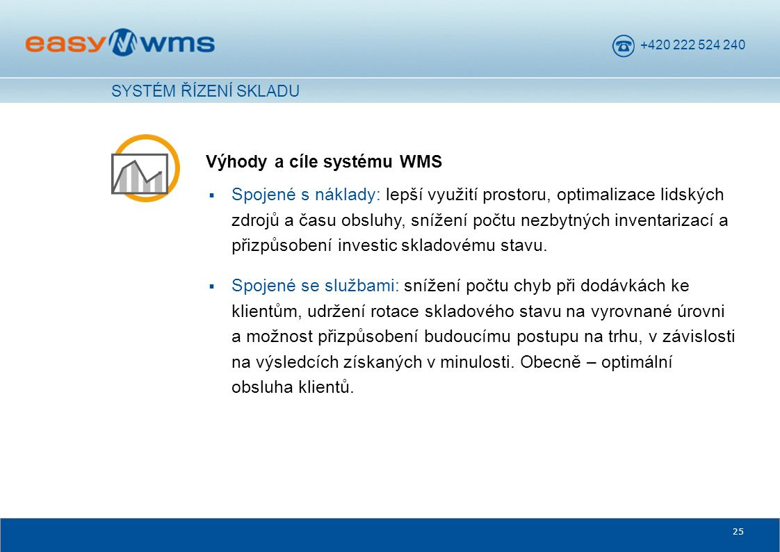 Výhody a cíle systému WMS