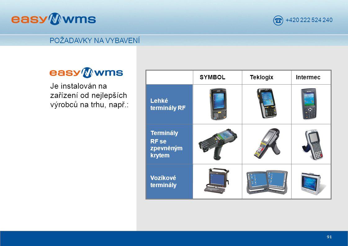 Je instalován na zařízení od nejlepších výrobců na trhu, např.: