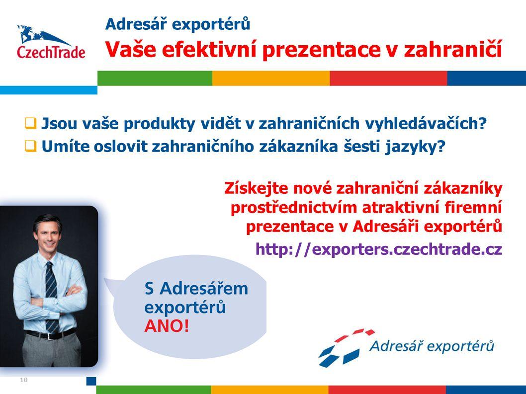 Adresář exportérů Vaše efektivní prezentace v zahraničí