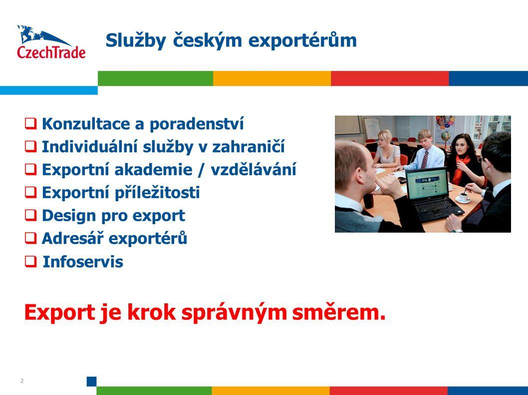 Služby českým exportérům