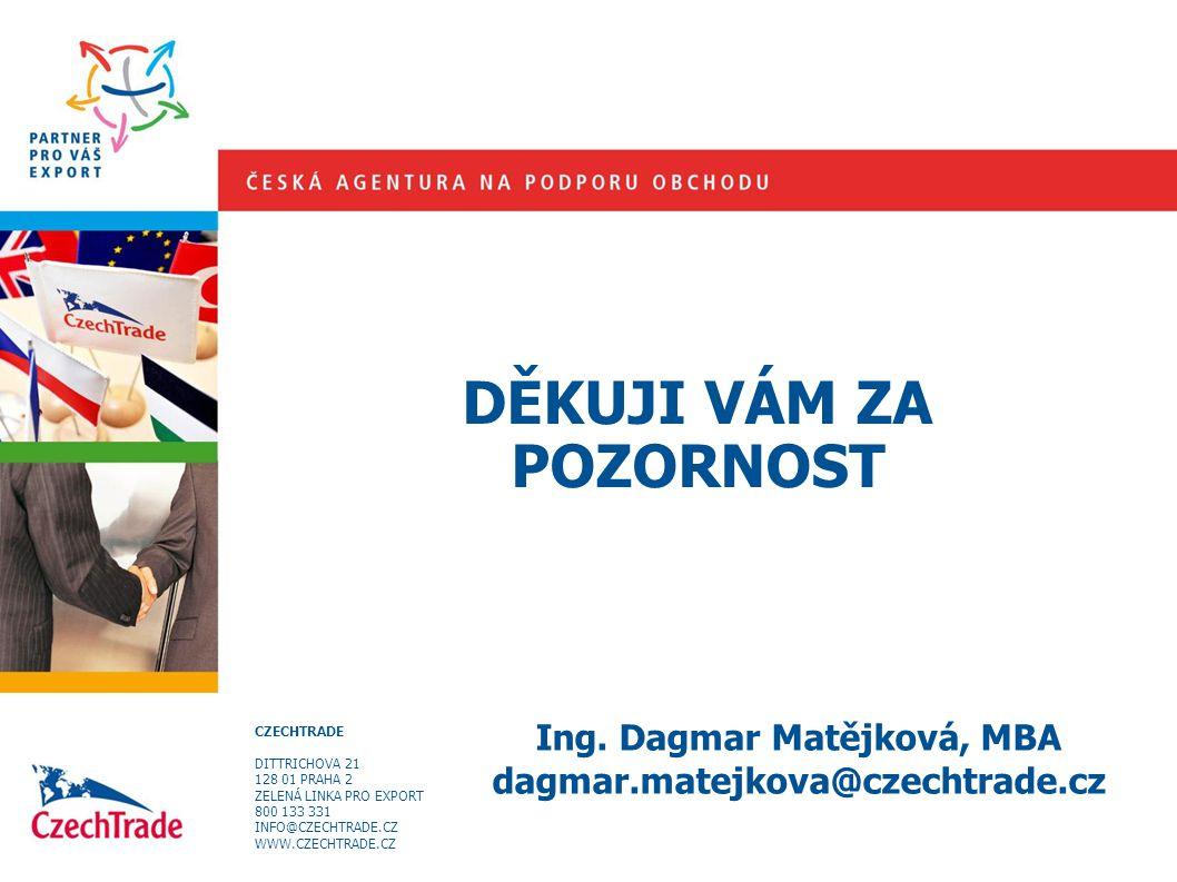 DĚKUJI VÁM ZA POZORNOST Ing. Dagmar Matějková, MBA