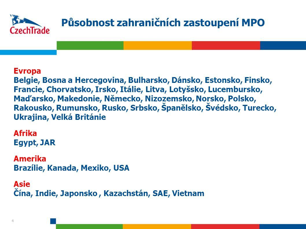 Působnost zahraničních zastoupení MPO