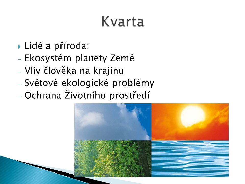 Kvarta Lidé a příroda: Ekosystém planety Země Vliv člověka na krajinu