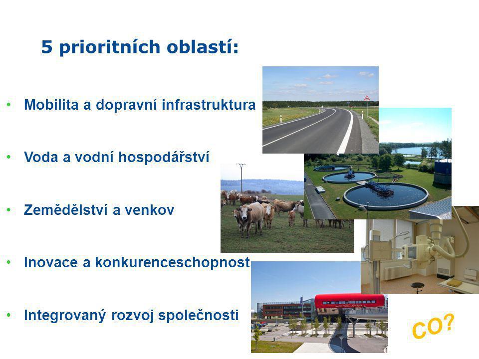 CO Mobilita a dopravní infrastruktura Voda a vodní hospodářství
