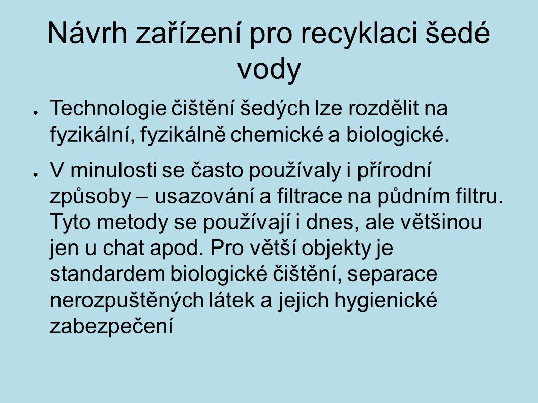 Návrh zařízení pro recyklaci šedé vody