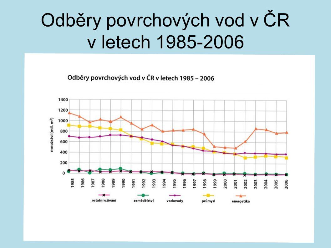 Odběry povrchových vod v ČR v letech 1985-2006