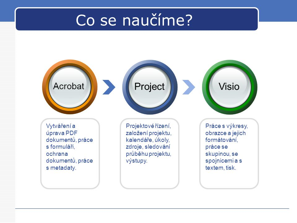 Co se naučíme Project Visio Acrobat
