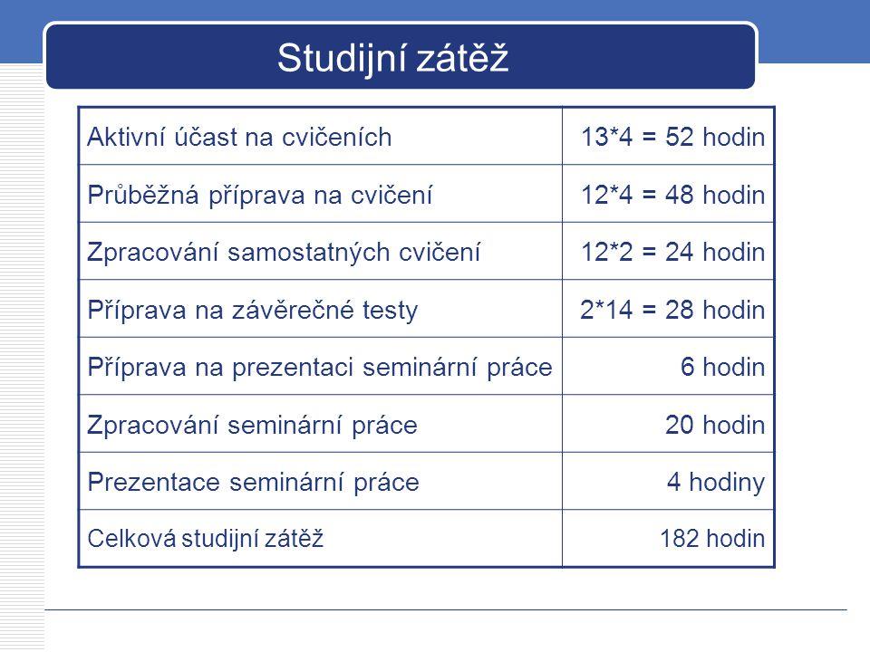 Studijní zátěž Aktivní účast na cvičeních 13*4 = 52 hodin