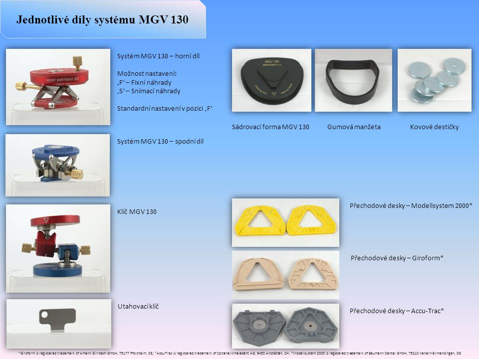 Jednotlivé díly systému MGV 130
