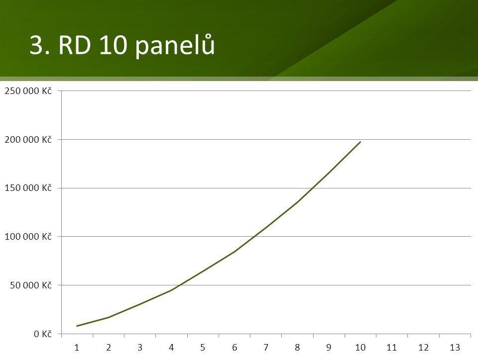 3. RD 10 panelů Systém 10 panelů pro pomoc při vytápění a ohřev TUV