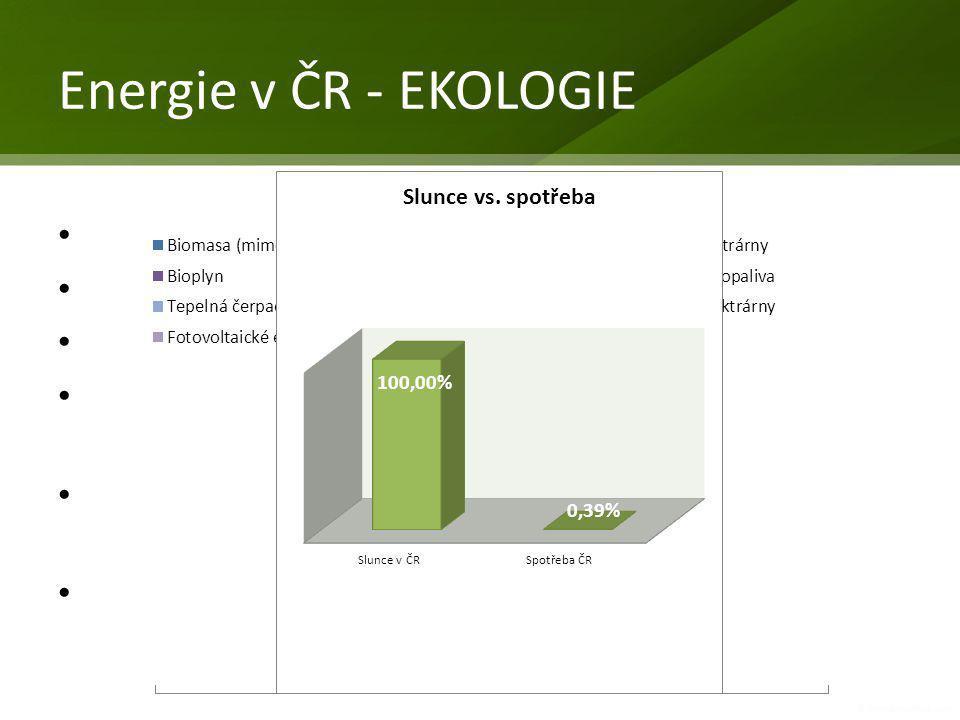 Energie v ČR - EKOLOGIE Záleží nám na tom, v jakém světě budou žít naše děti. V roce 2008 celková spotřeba energie 306.000 GWh.