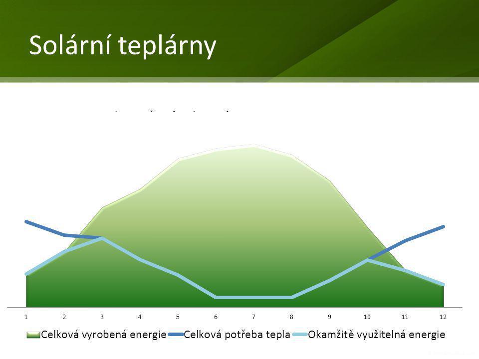 Solární teplárny Bezsurovinový zdroj tepla