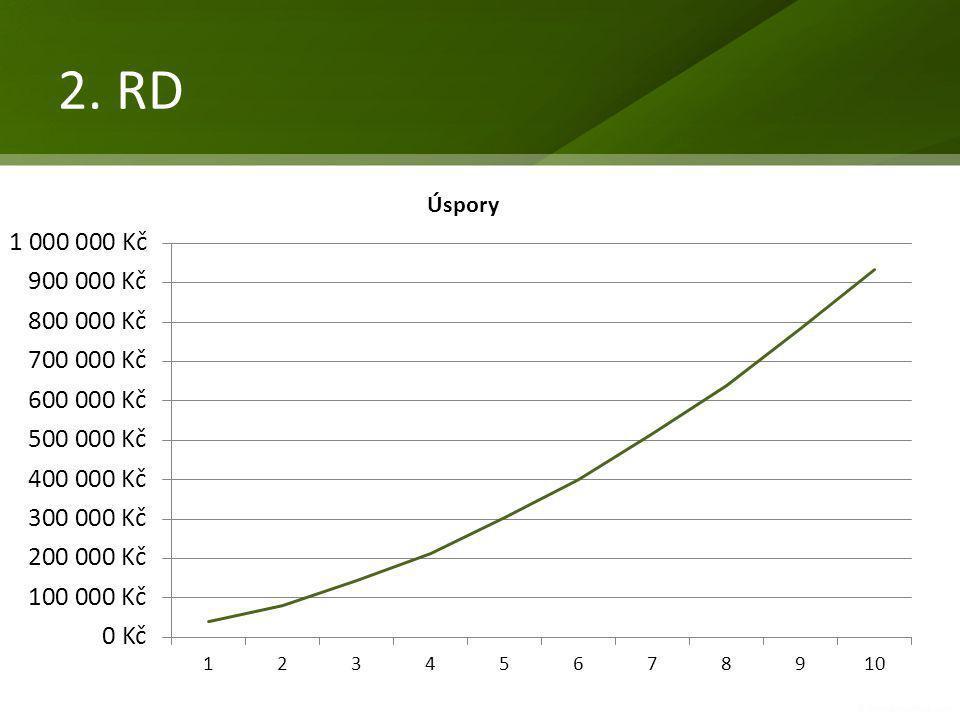 2. RD RD 10 kw, 4 členná domácnost Roční spotřeba 26 MWh