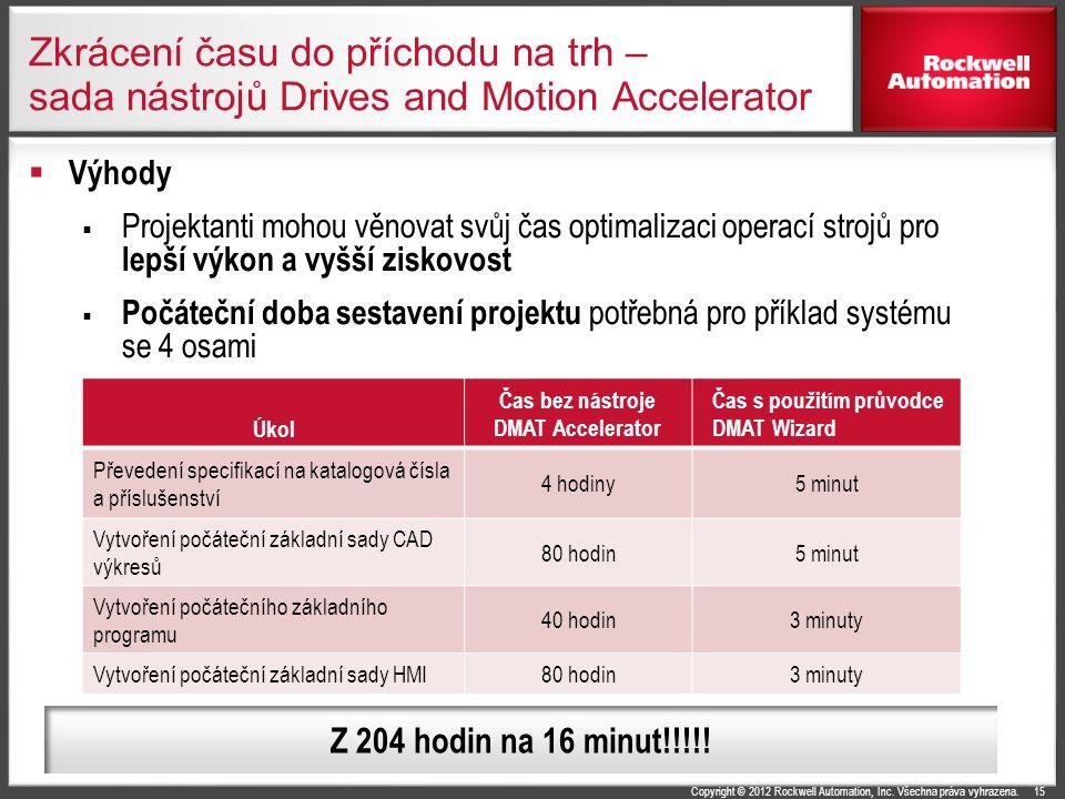 Čas bez nástroje DMAT Accelerator
