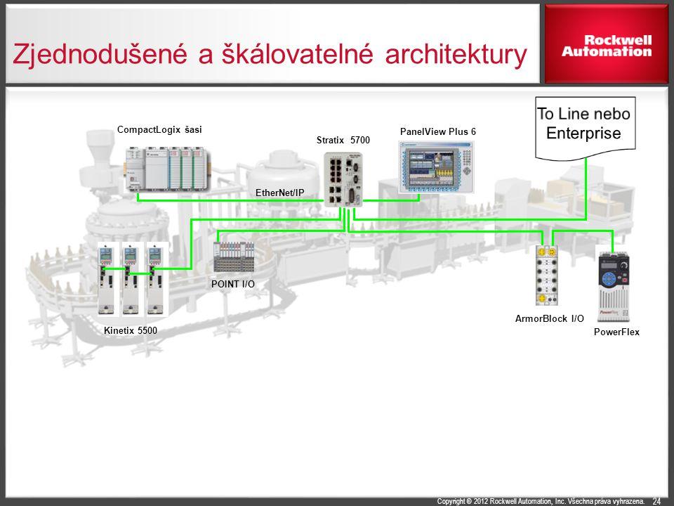 Zjednodušené a škálovatelné architektury