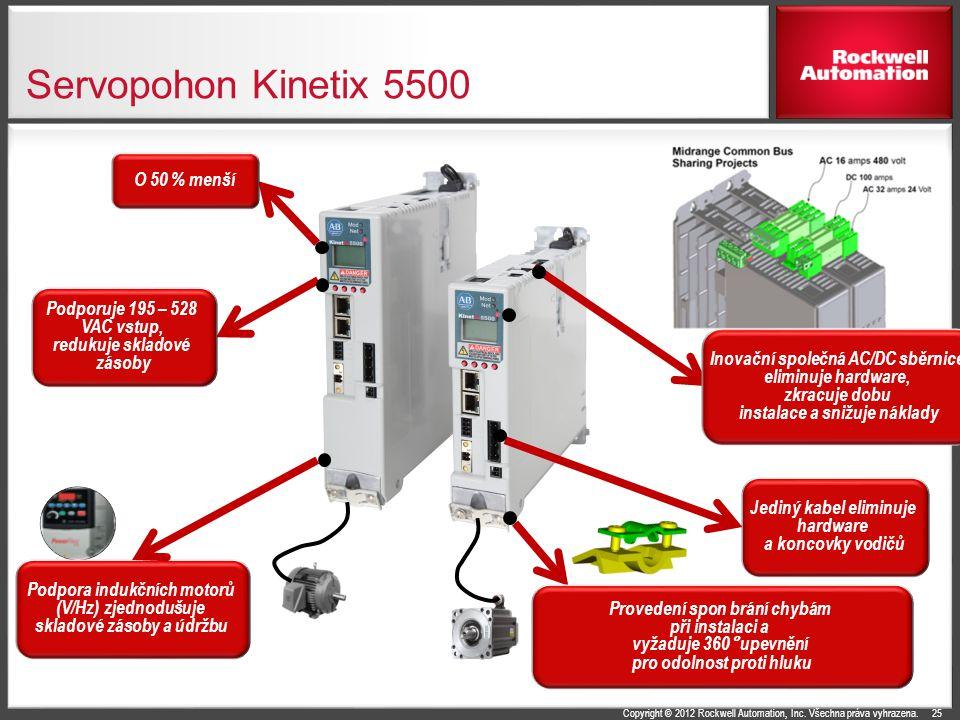 Servopohon Kinetix 5500 O 50 % menší Podporuje 195 – 528 VAC vstup,