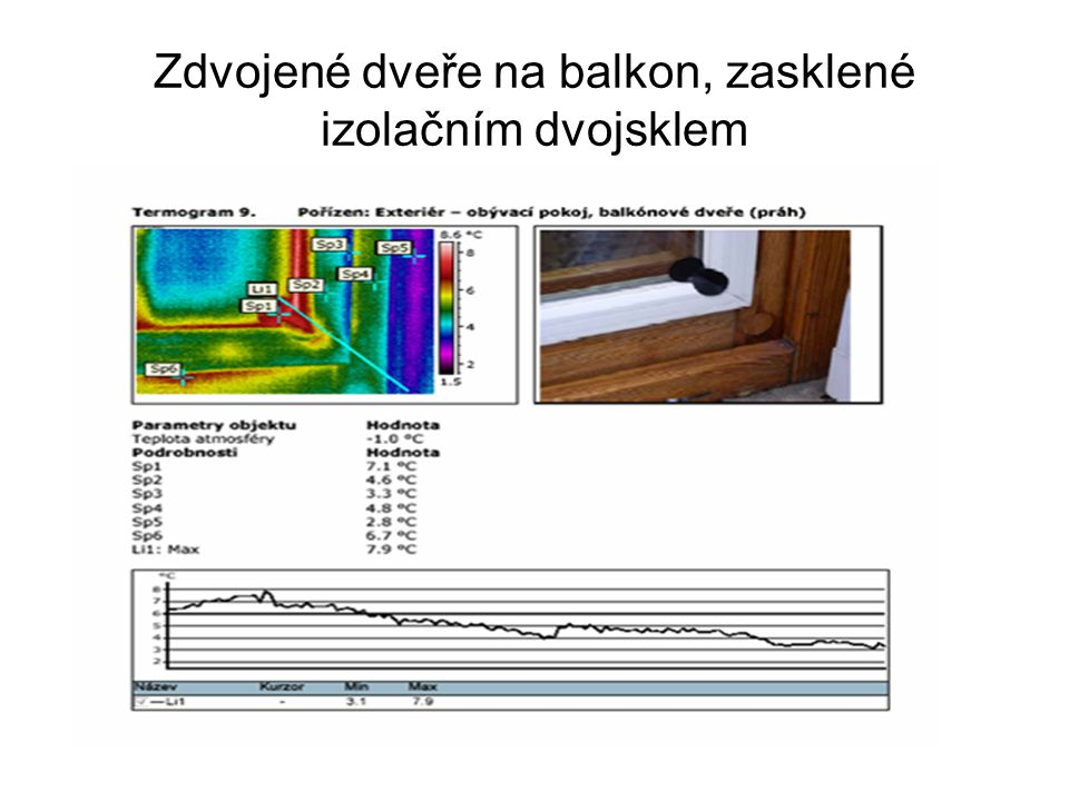 Zdvojené dveře na balkon, zasklené izolačním dvojsklem