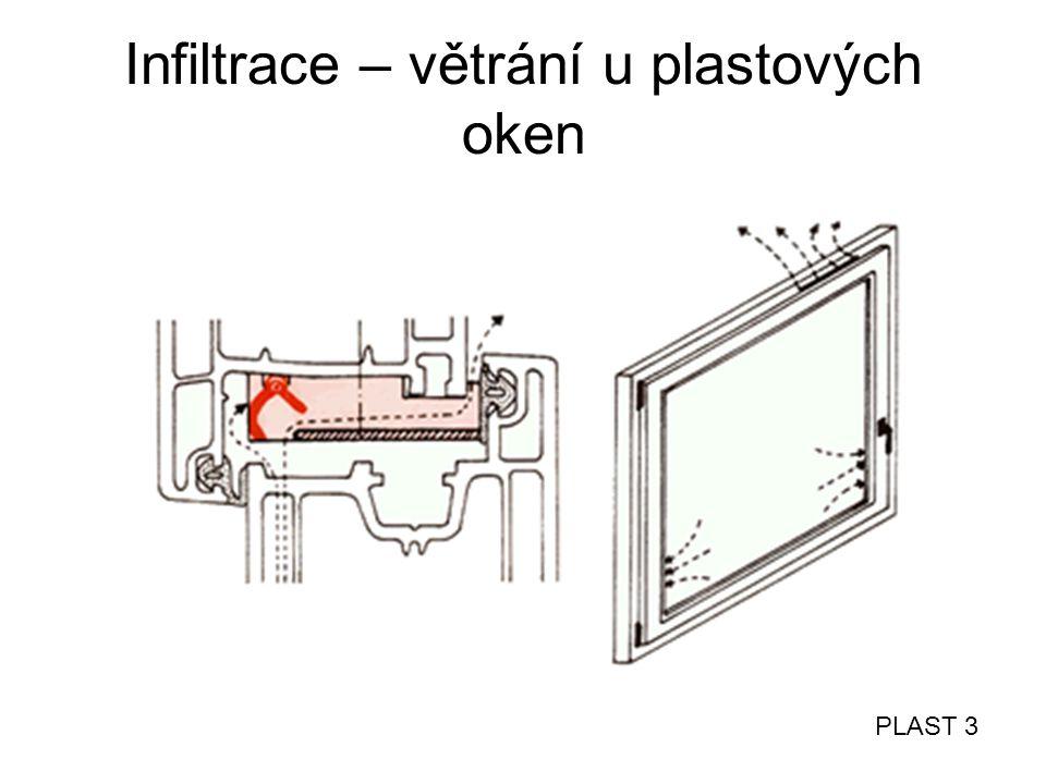 Infiltrace – větrání u plastových oken