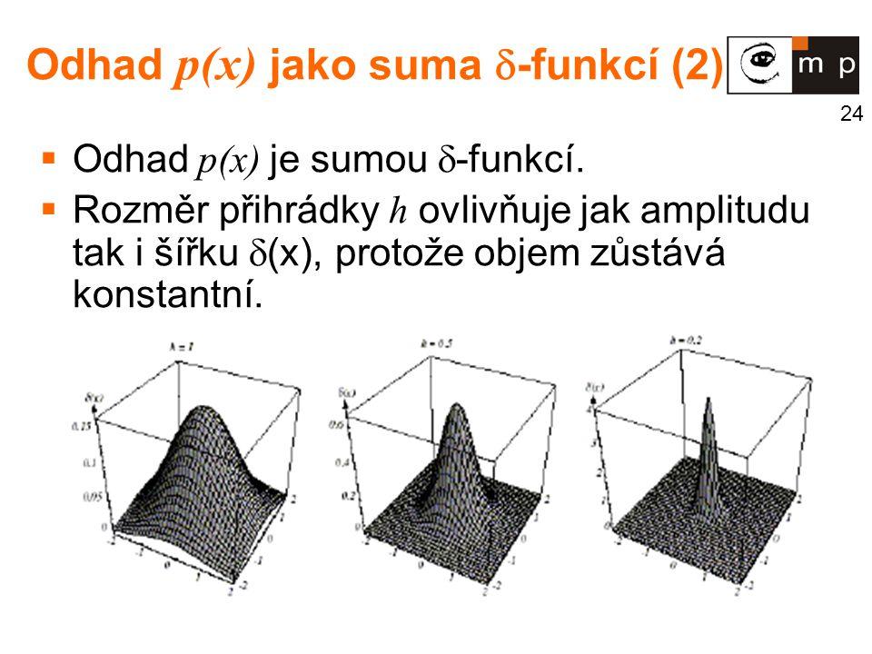 Odhad p(x) jako suma -funkcí (2)