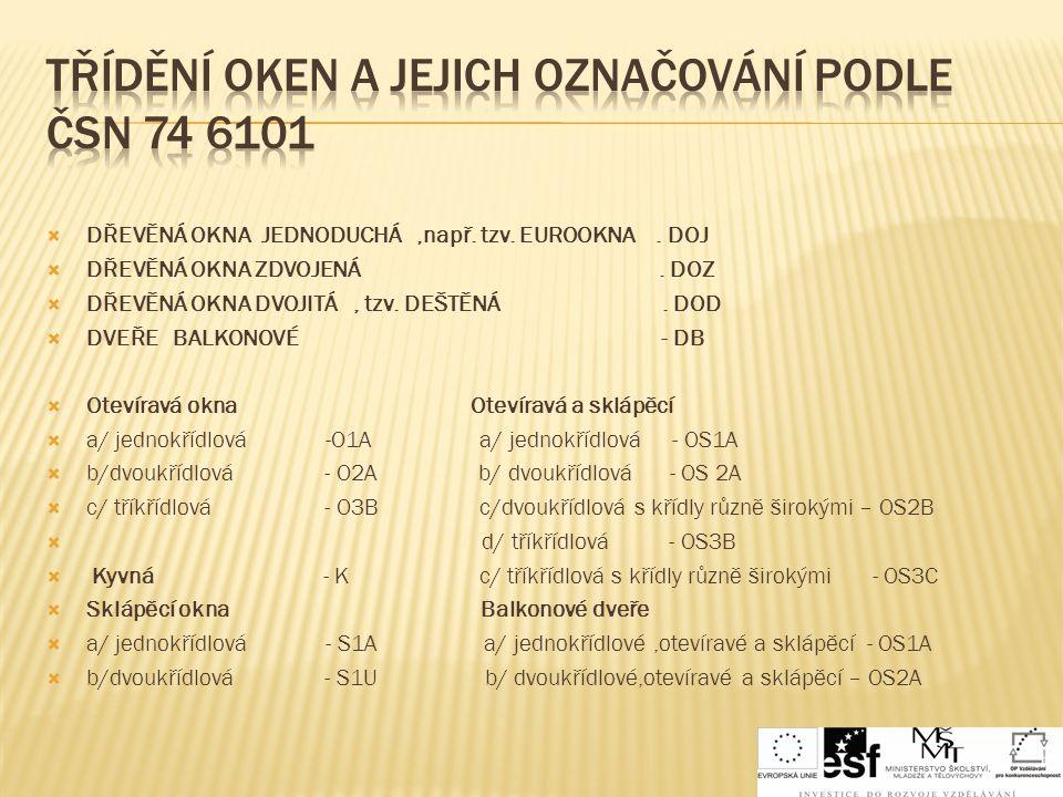 TŘÍDĚNÍ OKEN A JEJICH OZNAČOVÁNÍ PODLE ČSN 74 6101