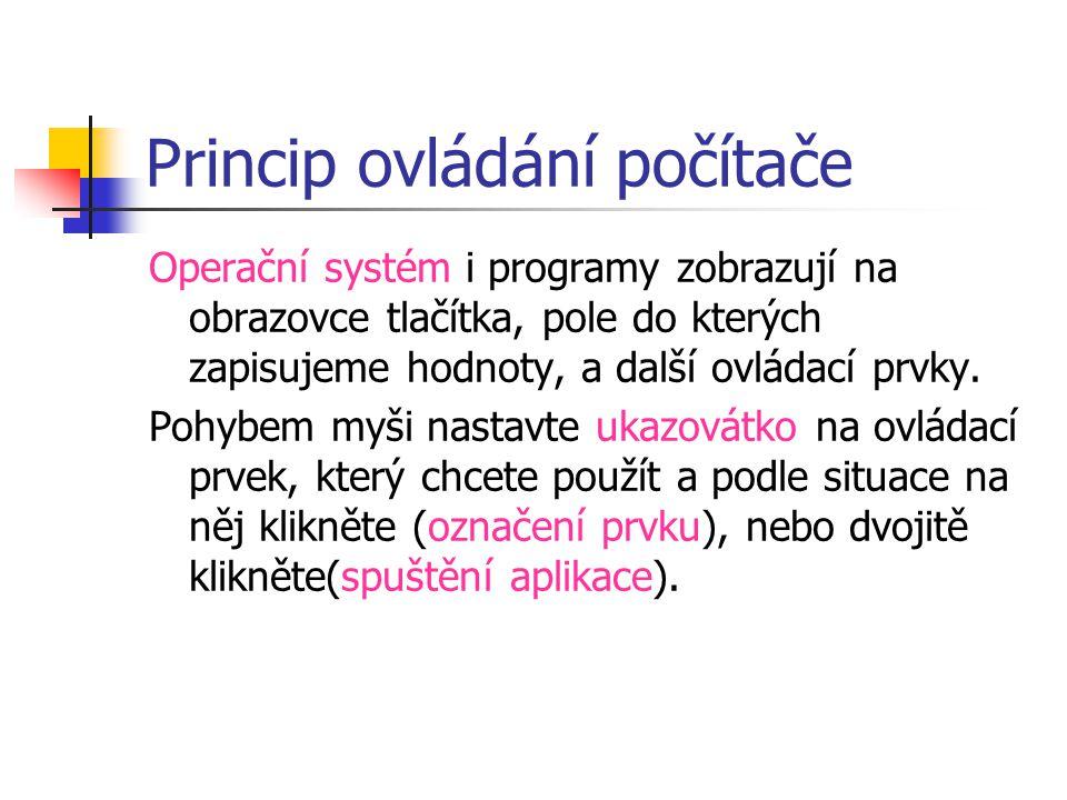 Princip ovládání počítače