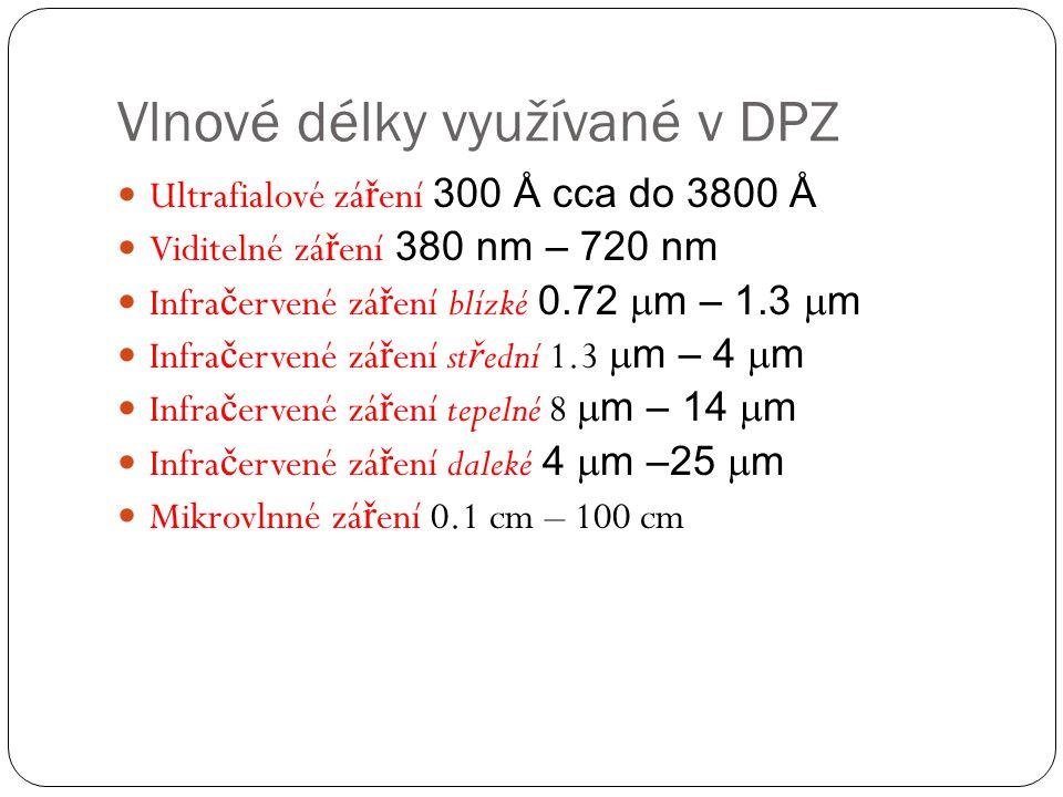 Vlnové délky využívané v DPZ