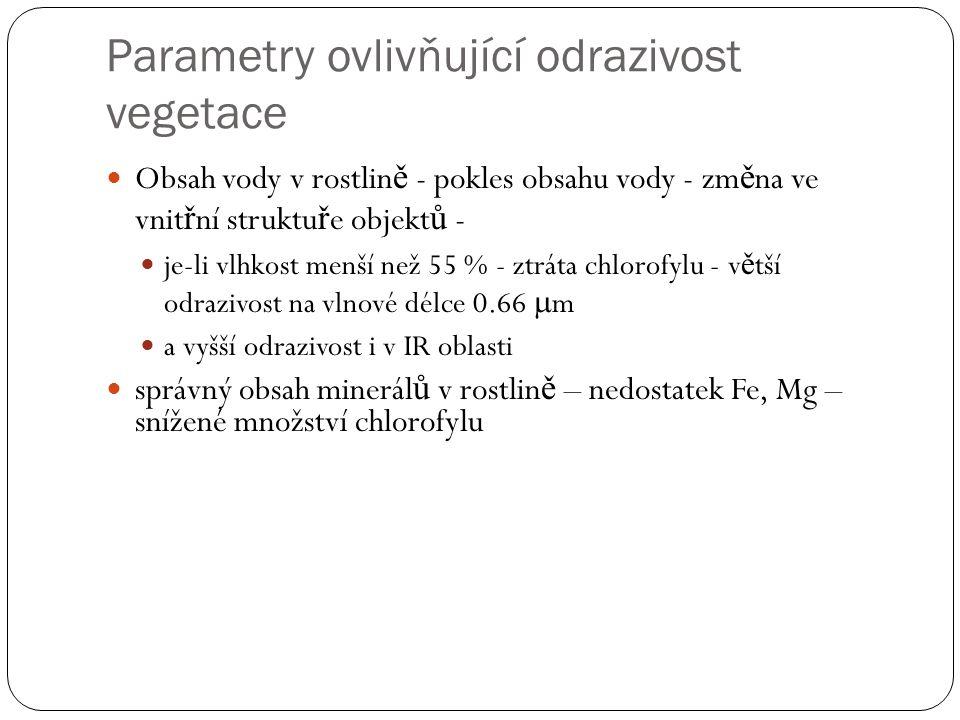 Parametry ovlivňující odrazivost vegetace