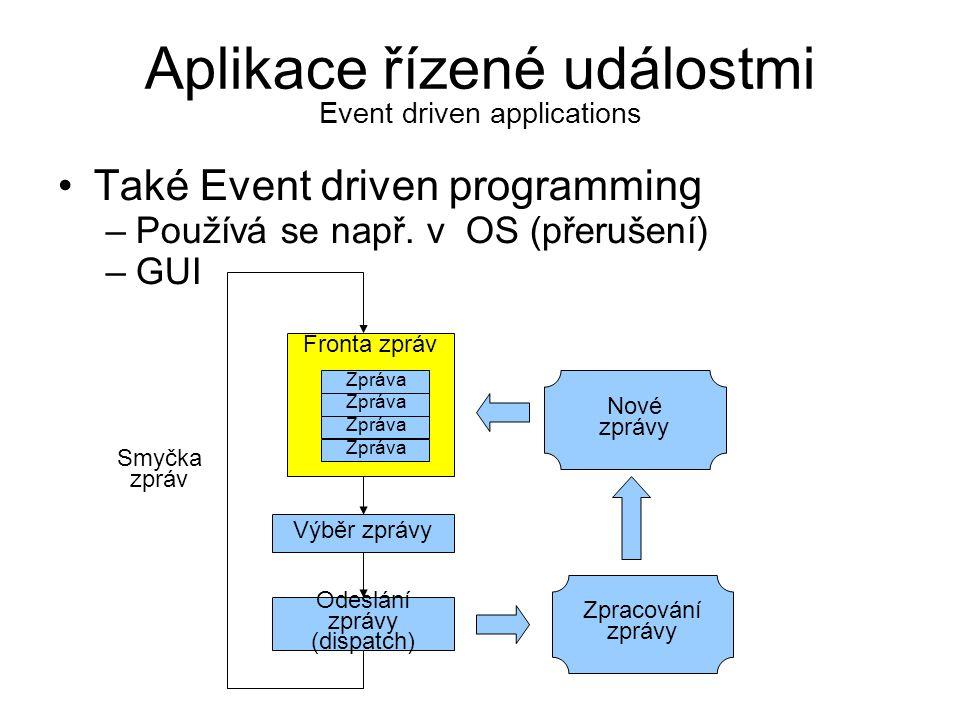 Aplikace řízené událostmi Event driven applications