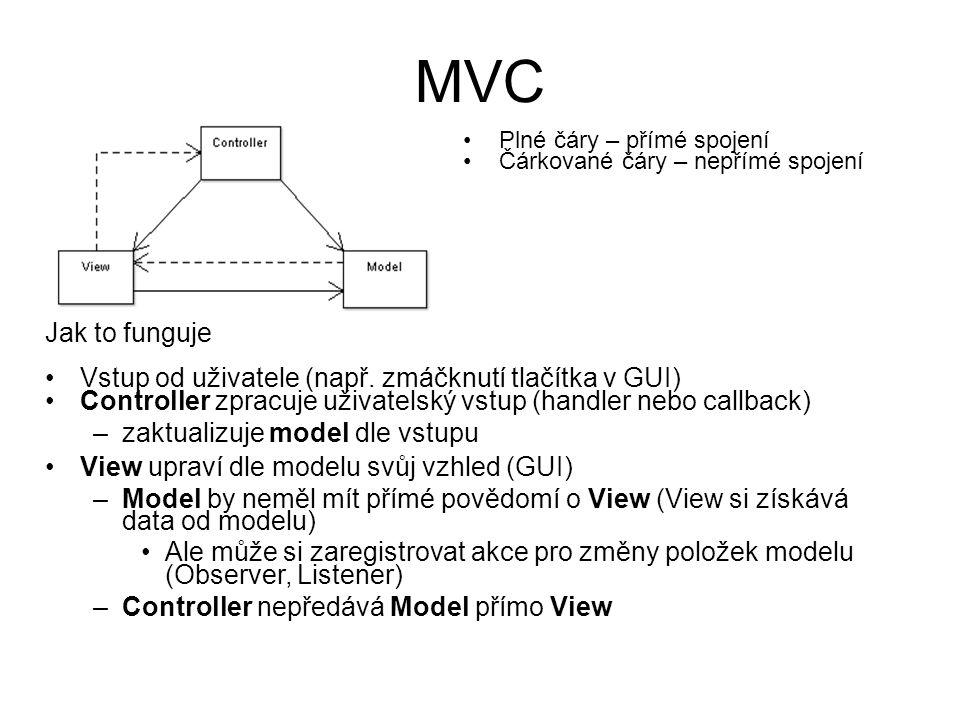 MVC Jak to funguje Vstup od uživatele (např. zmáčknutí tlačítka v GUI)