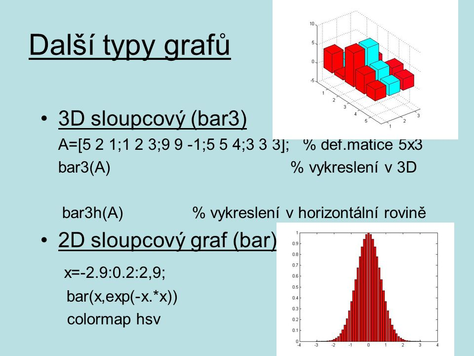 Další typy grafů 3D sloupcový (bar3) 2D sloupcový graf (bar)