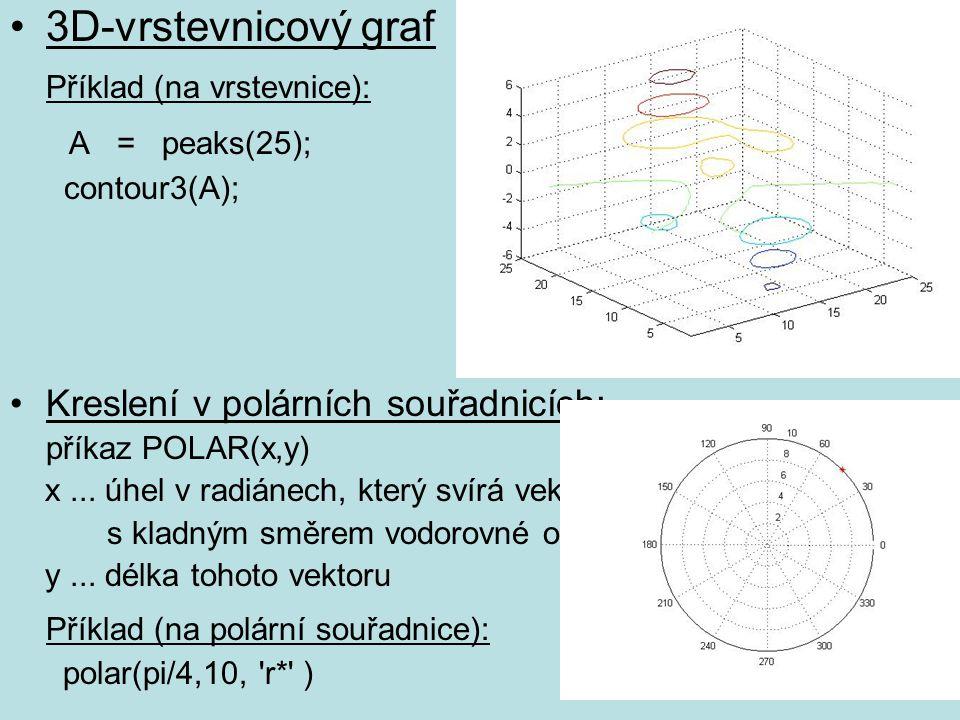 Příklad (na vrstevnice): A = peaks(25);