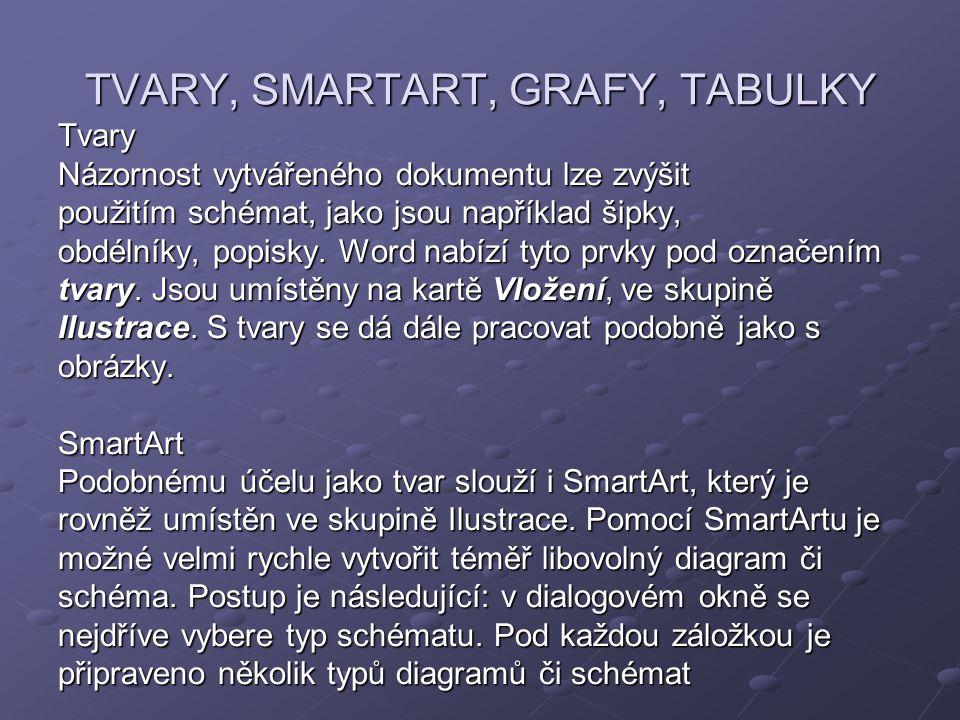 TVARY, SMARTART, GRAFY, TABULKY