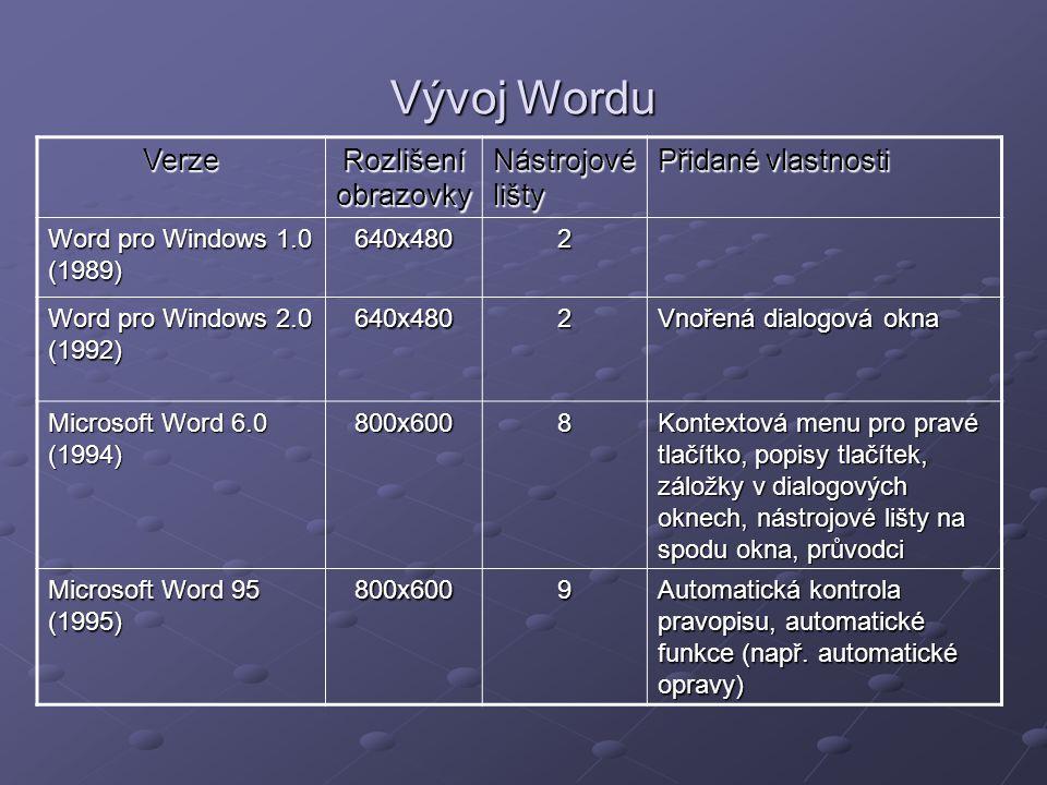 Vývoj Wordu Verze Rozlišení obrazovky Nástrojové lišty