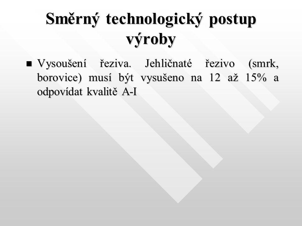 Směrný technologický postup výroby
